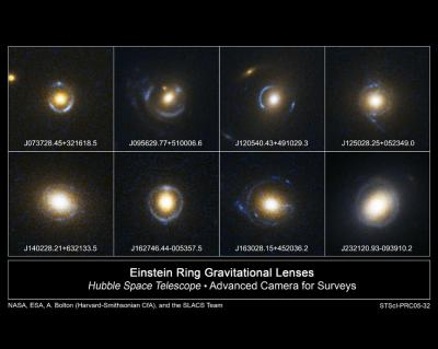 Einstein rings depicted by Hubble