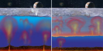 Cross sections of Europa