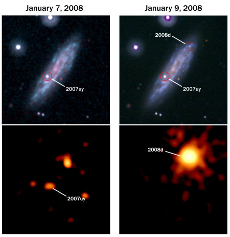 Birth of a supernova