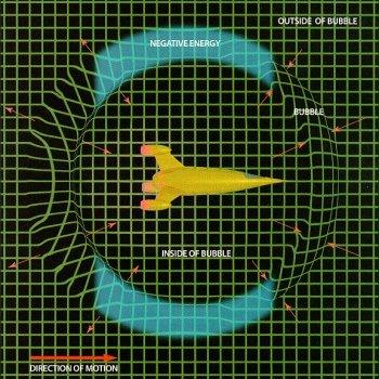 Warp drive diagram