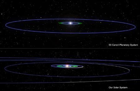 planetary_comparison