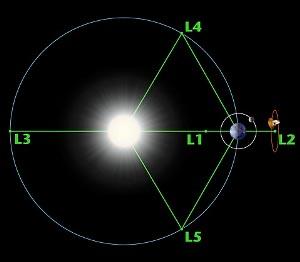 lagrangian_diagram