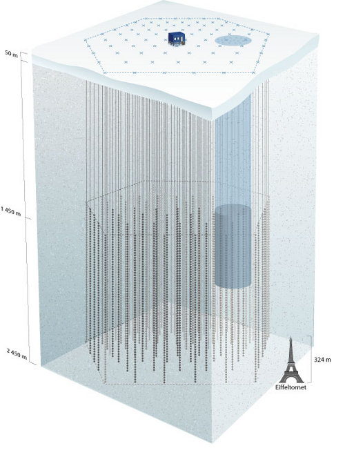 IceCube-Eiffel