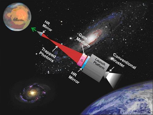 Laser_Rocket