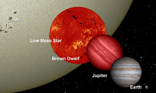 BrownDwarfCompare-WISE