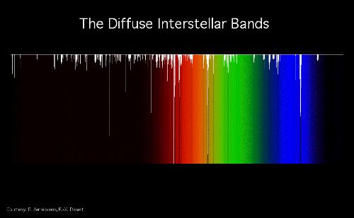 1024px-Diffuse_Interstellar_Bands