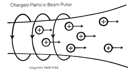 particle_beam