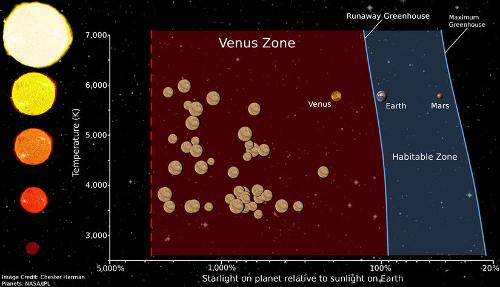 venus_zone_sm_3