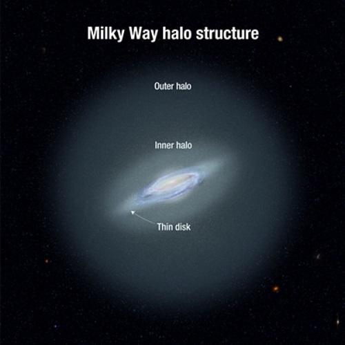 Galaxy-s-Halo-Displays-Layer-Cake-Structure-2