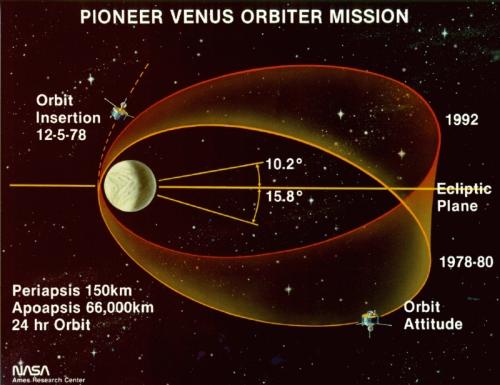 venus_pioneer