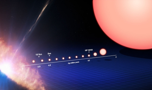 1024px-The_life_cycle_of_a_Sun-like_star_(annotated)