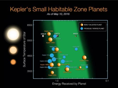 Kepler_fig02