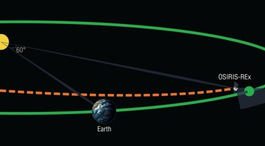 trojan-asteroid-search-2